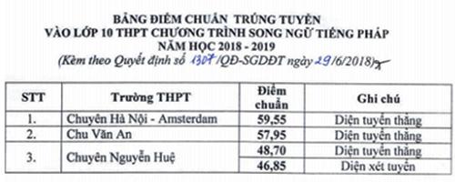 Diemchuan-9517-1530286544.jpg